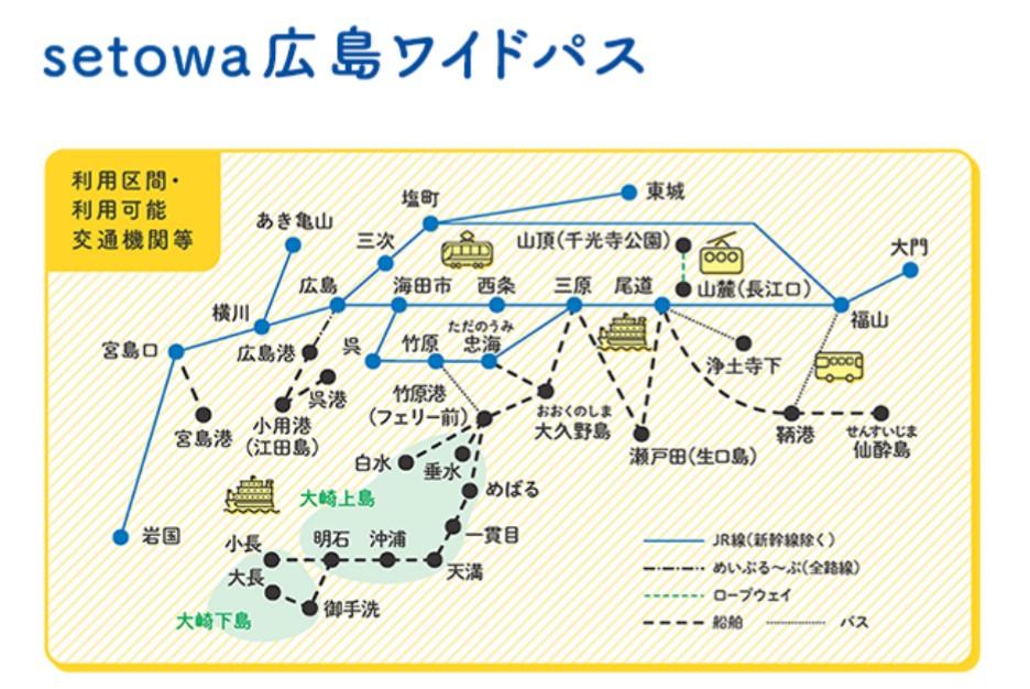 setowa広島ワイドパスの周遊区間